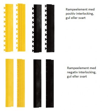 Rampeelementer til ESD gulvfliser